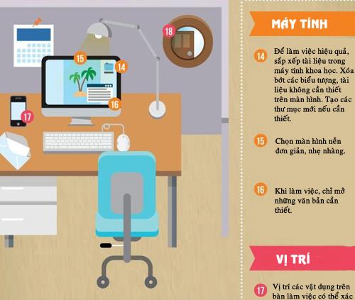 Sắp xếp vị trí các đồ vật hợp lý sẽ giúp bạn có một không gian làm việc vừa tiện lợi vừa ngăn nắp