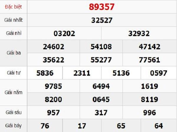 Nhận định chốt dự đoán kết quả xổ số miền bắc ngày 08/01 tỷ lệ trúng cao