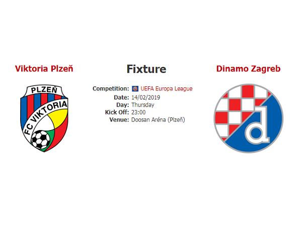 Nhận định Viktoria Plzen vs Dinamo Zagreb