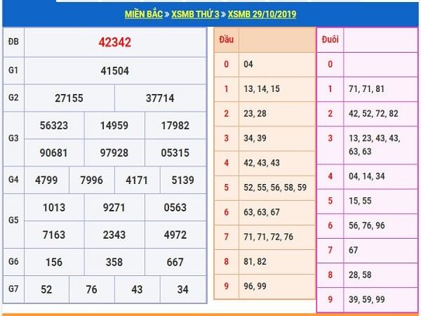 ThốThống kê kqxsmb ngày 30/10 từ các chuyên giag kê kqxsmb ngày 30/10 từ các chuyên gia