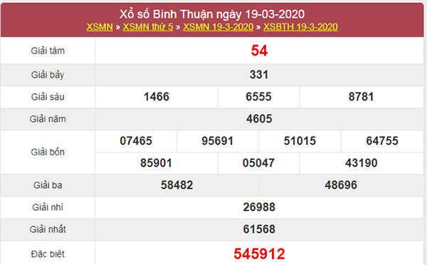 Dự đoán XSBTH 26/3/2020 - KQXS Bình Thuận thứ 5
