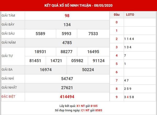 Thống kê xổ số Ninh Thuận thứ 6 ngày 15-5-2020