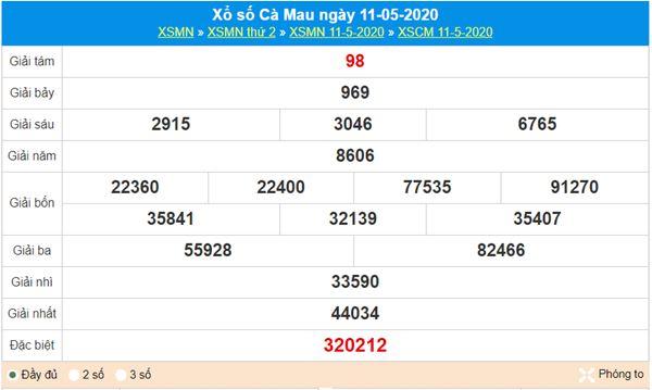 Dự đoán XSCM 18/5/2020 - KQXS Cà Mau thứ 2 hôm nay
