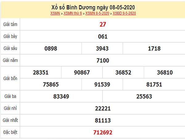 Bảng KQXSBD-Phân tích xổ số bình dương thứ 6 ngày 15/05 hôm nay