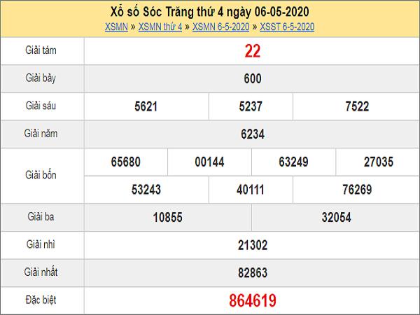 Tổng hợp chốt dự đoán KQXSST- xổ số sóc trăng ngày 13/05 hôm nay