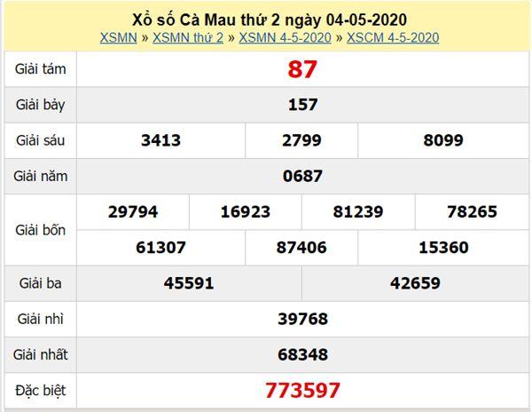 Thống kê XSCM 11/5/2020 - KQXS Cà Mau thứ hai