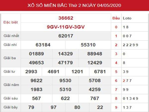 Dự đoán XSMB 05/05