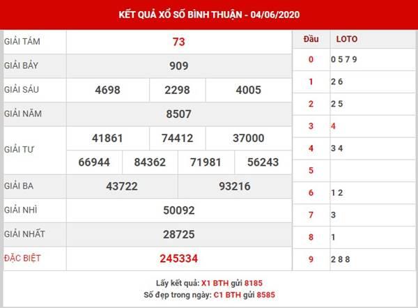 Soi cầu số đẹp SX Bình Thuận thứ 5 ngày 11-6-2020