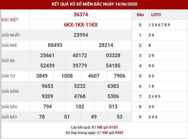 Thống kê Lô tô đẹp SXMB thu 2 ngày 15-6-2020
