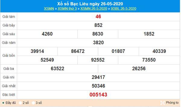 Dự đoán XSBL 2/6/2020 chốt KQXS Bạc Liêu thứ 3