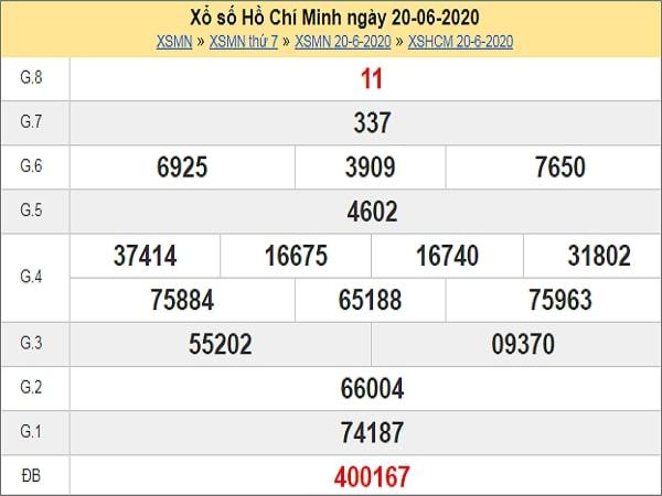 Phân tích XSHCM 22/6/2020