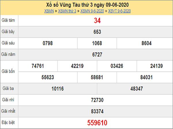 ket-qua-xo-so-vung-tau-9-6-2020-min