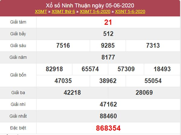 Soi cầu XSNT 12/6/2020 chốt KQXS Ninh Thuận thứ 6