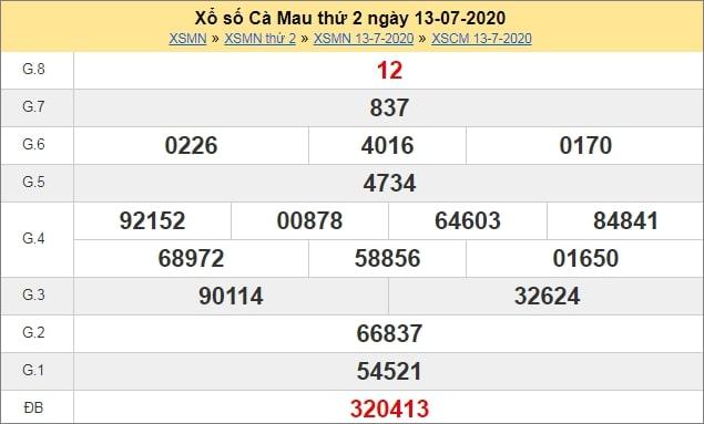 Nhận định XSCM 20/7/2020