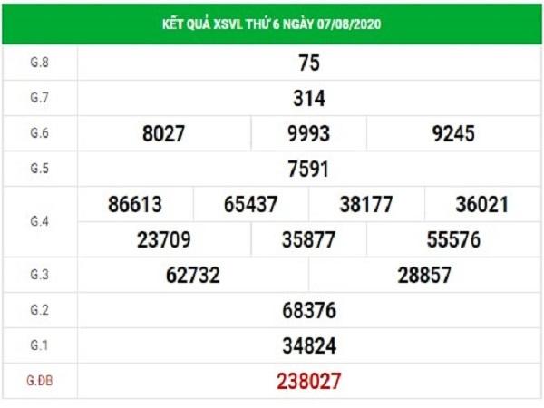 Nhận định KQXSVL- xổ số vĩnh long ngày 14/08/2020 chuẩn xác