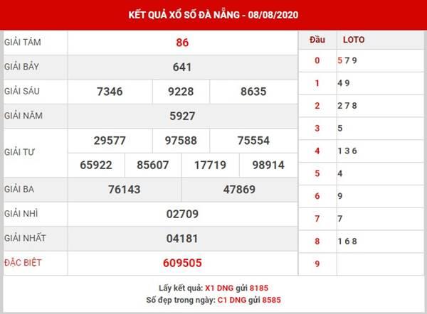 Phân tích sổ số Đà Nẵng thứ 4 ngày 12-8-2020