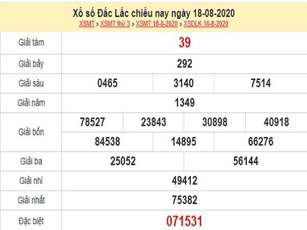 Phân tích XSDLK 25/8/2020