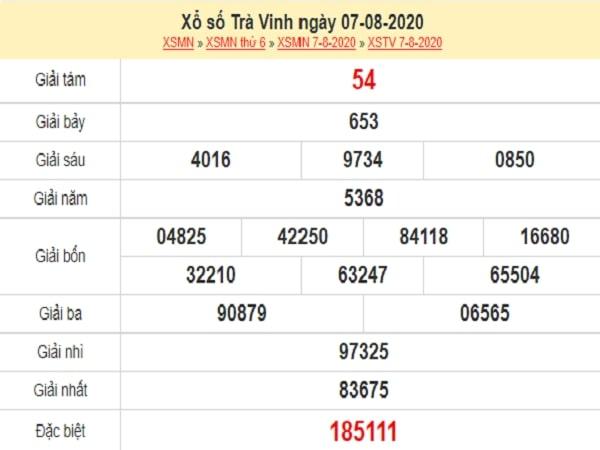 Phân tích XSTV 14/8/2020