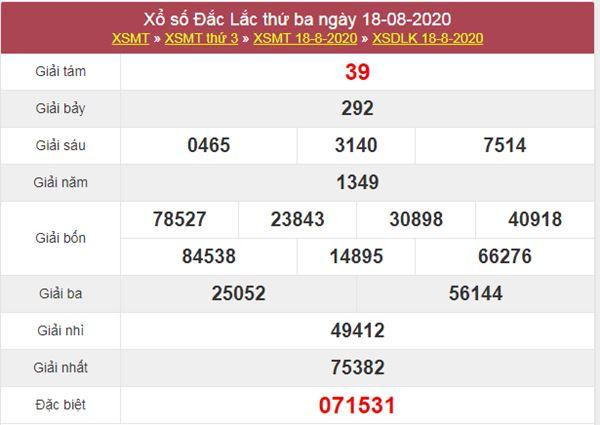 Thống kê XSDLK 25/8/2020 chốt lô VIP ĐăkLắc thứ 3