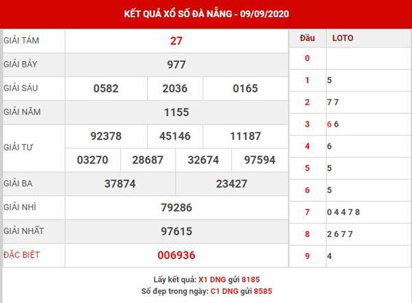 Phân tích sổ số Đà Nẵng thứ 7 ngày 12-9-2020