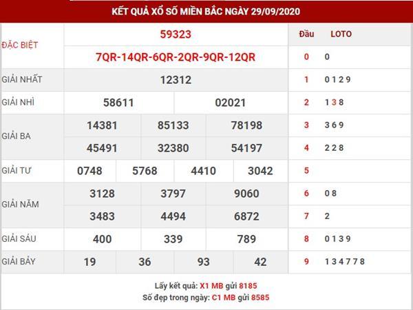 Phân tích số đẹp hôm nay SXMB thu 4 ngày 30-9-2020