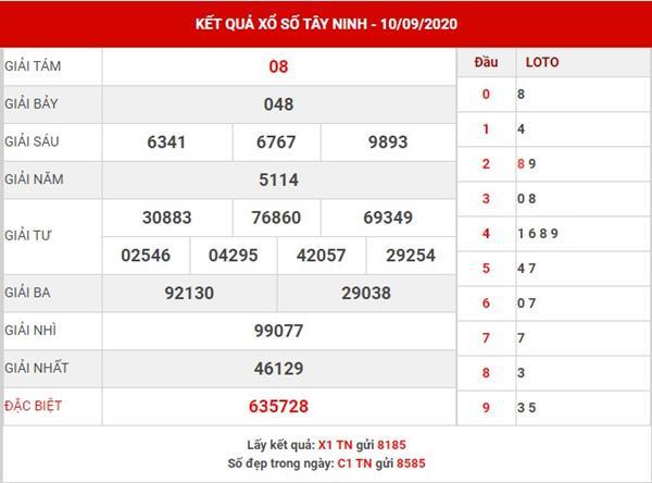 Phân tích kết quả Xổ Số Tây Ninh thứ 5 ngày 17-9-2020