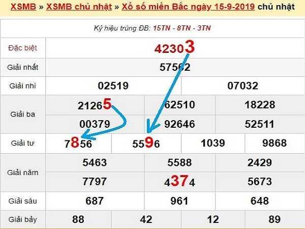 Thống kê KQXSMB- xổ số miền bắc thứ 4 ngày 16/09/2020 chi tiết