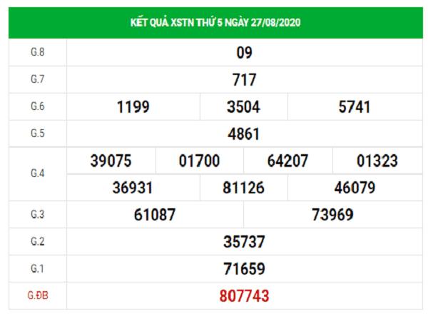 Thống kê KQXSTN- xổ số tây ninh ngày 03/09/2020 chi tiết