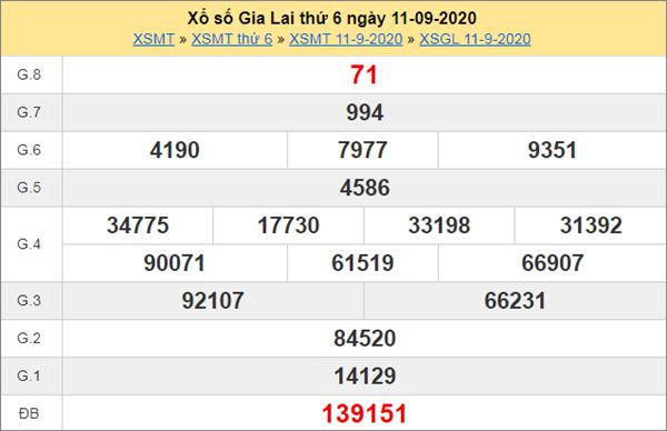 Soi cầu XSGL 18/9/2020 chốt lô số đẹp Gia Lai thứ 6