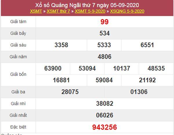 Soi cầu XSQNG 12/9/2020 chốt lô số đẹp Quảng Ngãi thứ 7
