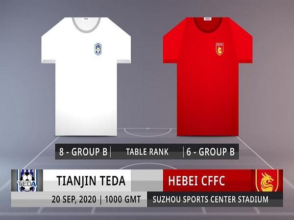 Soi kèo Tianjin Teda vs Hebei, 17h00 ngày 22/09/2020