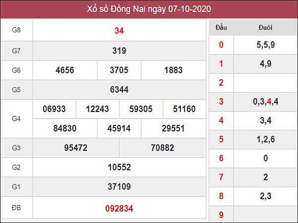 Nhận định KQXSDN ngày 14/10/2020- xổ số đồng nai