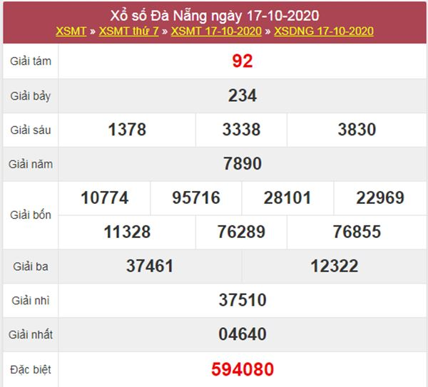 Nhận định KQXS Đà Nẵng 21/10/2020 thứ 4 chính xác nhất