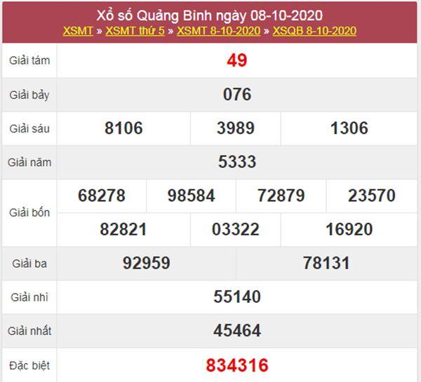 Soi cầu XSQB 15/10/2020 chốt lô số đẹp Quảng Bình thứ 5