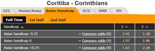 Kèo bóng đá giữa Coritiba vs Corinthians