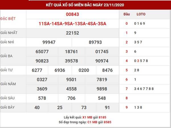 Phân tích kết quả XSMB thứ 3 ngày 24/11/2020