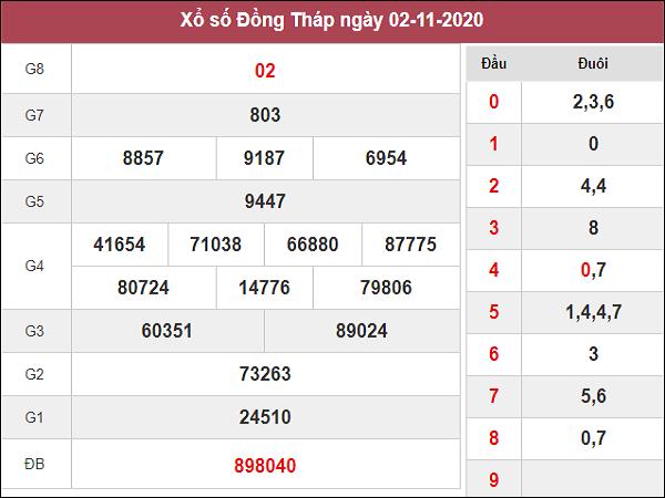 Thống kê XSDT ngày 09/11/2020- xổ số đồng tháp hôm nay