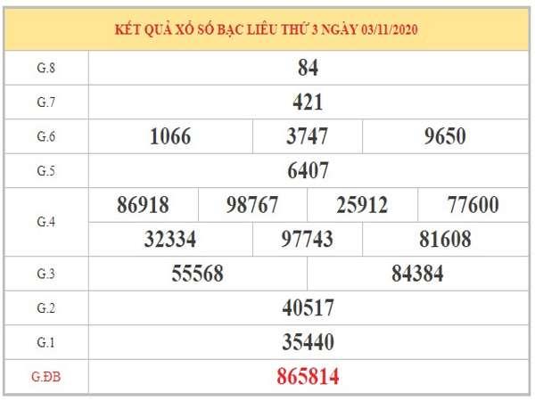 Dự đoán XSBL ngày 10/11/2020 dựa trên kết quả kỳ trước