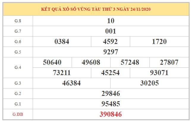 Nhận định KQXSVT ngày 01/12/2020 dựa trên kết quả kì trước