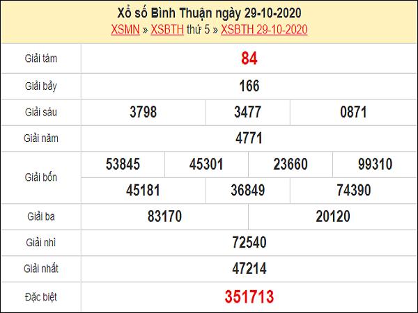 Thống kê KQXSBT ngày 05/11/2020- xổ số bình thuận