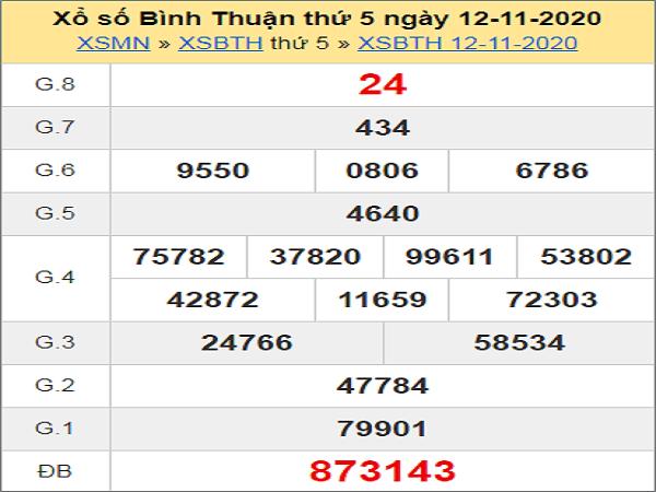 Phân tích XSBT ngày 19/11/2020- xổ số bình thuận chi tiết