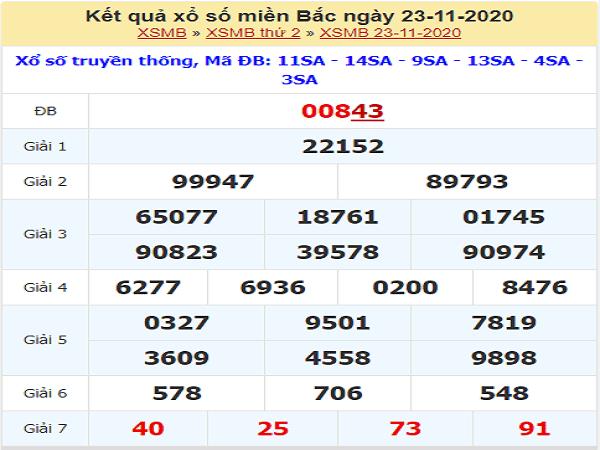Tổng hợp dự đoán XSMB ngày 24/11/2020- xổ số miền bắc