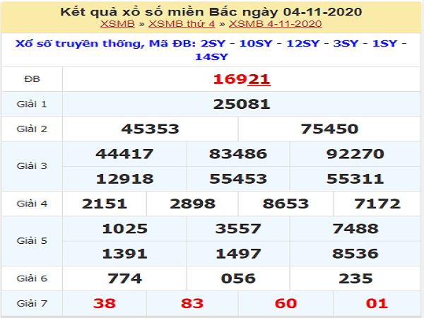 Tổng hợp phân tích KQXSMB ngày 05/11/2020- xổ số miền bắc
