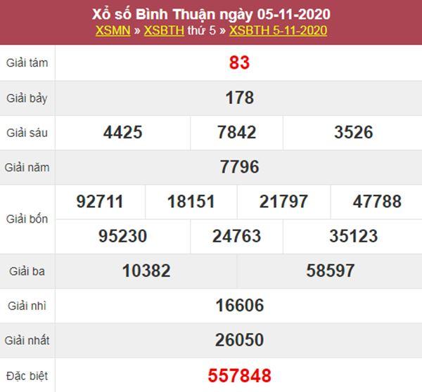 Nhận định KQXS Bình Thuận 12/11/2020 thứ 5 tỷ lệ trúng cao