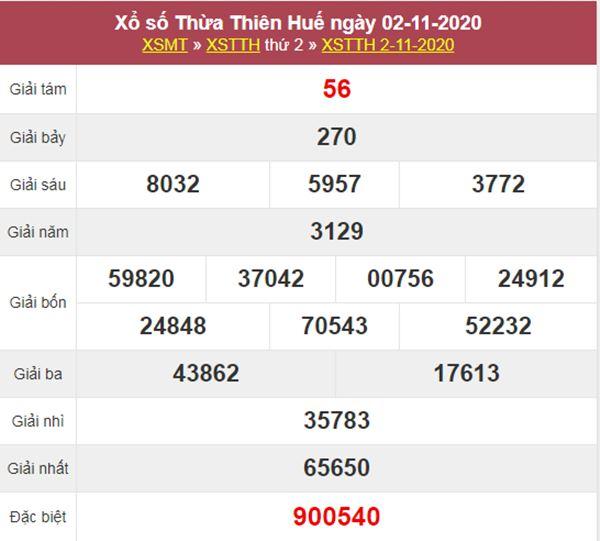 Phân tích XSTTH 9/11/2020 chốt lô VIP Thừa Thiên Huế thứ 2