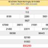 Tổng hợp dự đoán KQXSNT ngày 06/11/2020- xổ số ninh thuận