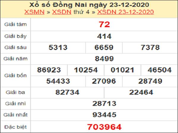 Nhận định KQXSDN ngày 30/12/2020- xổ số đồng nai