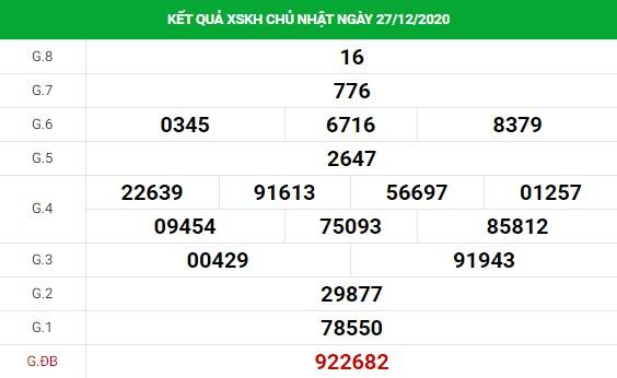 Soi cầu dự đoán XS Khánh Hòa Vip ngày 30/12/2020