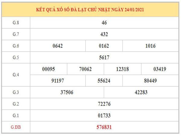 Phân tích KQXSDL ngày 31/1/2021 dựa trên kết quả kì trước