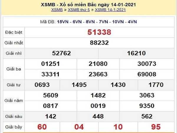 Tổng hợp dự đoán KQXSMB ngày 15/01/2021- xổ số miền bắc